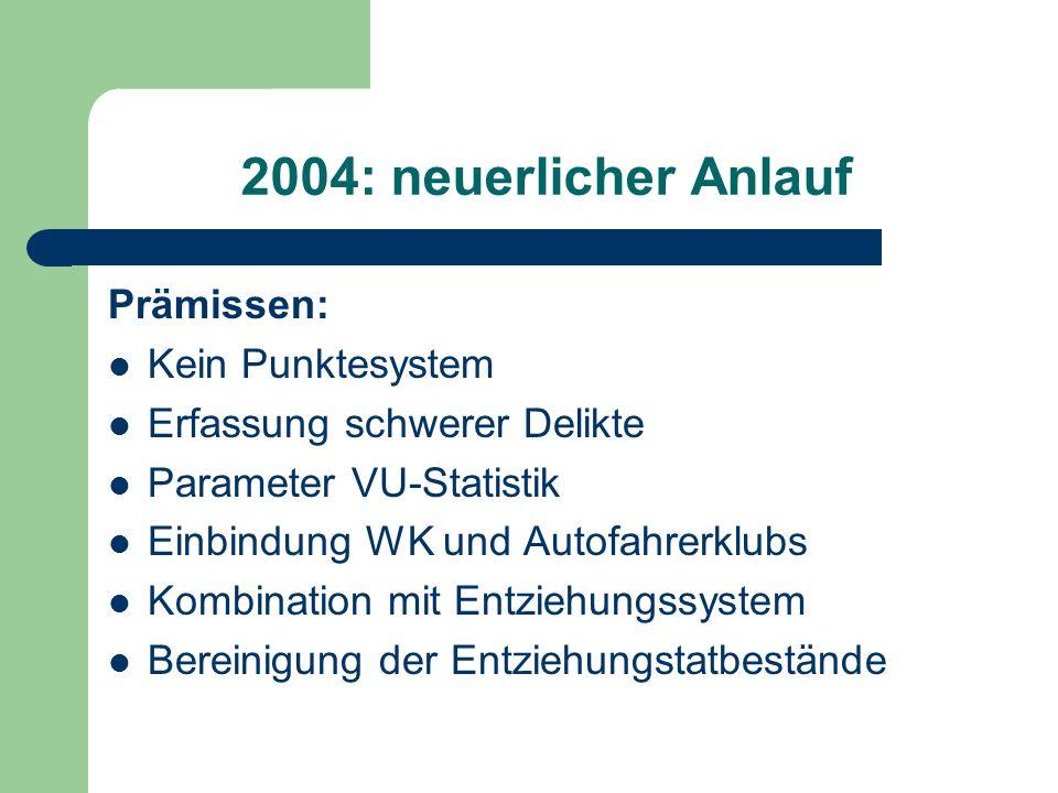 2004: neuerlicher Anlauf Prämissen: Kein Punktesystem Erfassung schwerer Delikte Parameter VU-Statistik Einbindung WK und Autofahrerklubs Kombination