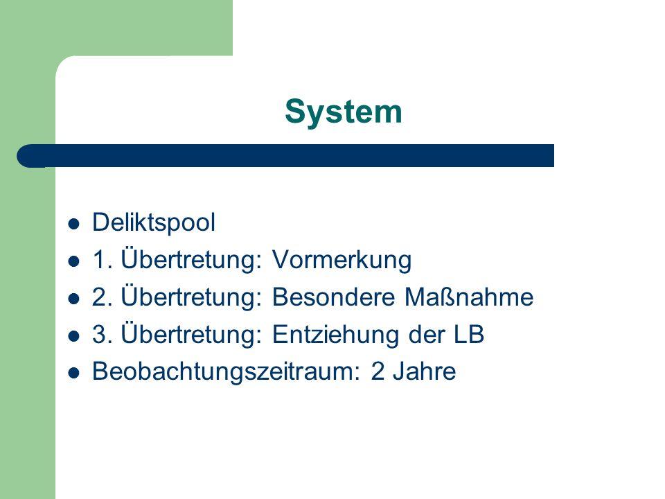 System Deliktspool 1. Übertretung: Vormerkung 2. Übertretung: Besondere Maßnahme 3. Übertretung: Entziehung der LB Beobachtungszeitraum: 2 Jahre