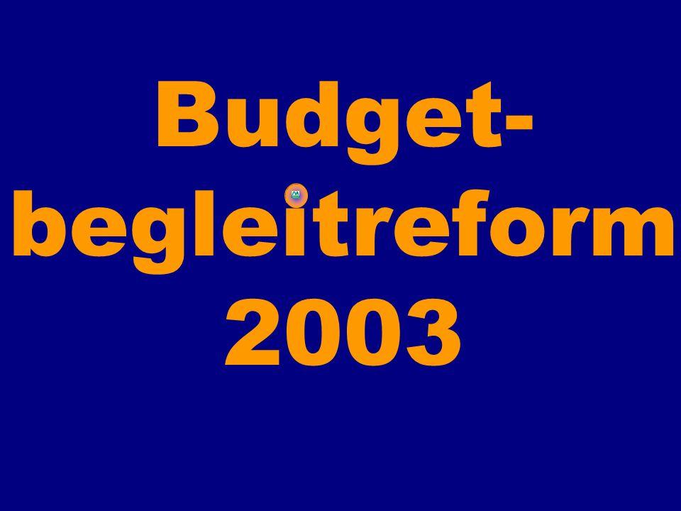 11.07.2003© SVAdgW 2003 VII/mag.sei2 Budgetbegleitreform 2003 Warum ist diese Reform notwendig.