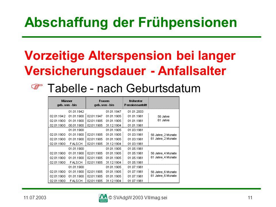 11.07.2003© SVAdgW 2003 VII/mag.sei11 Abschaffung der Frühpensionen Vorzeitige Alterspension bei langer Versicherungsdauer - Anfallsalter Tabelle - na