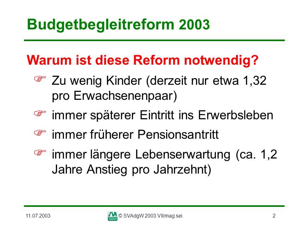 11.07.2003© SVAdgW 2003 VII/mag.sei23 Änderung der Pensionsberechnung Bemessungsgrundlage - Verlängerung der Durchrechnung - Auswirkungen (über)durchschnittliche Einkünfte Grundlage steigt, wenn auch langsamer geringe oder keine Einkünfte Grundlage sinkt Ab 2004 müssen gerechtere Aufwer- tungsfaktoren her, die die Reform derzeit nicht enthält