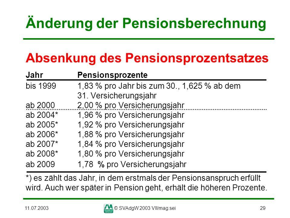 11.07.2003© SVAdgW 2003 VII/mag.sei29 Änderung der Pensionsberechnung Absenkung des Pensionsprozentsatzes JahrPensionsprozente bis 19991,83 % pro Jahr