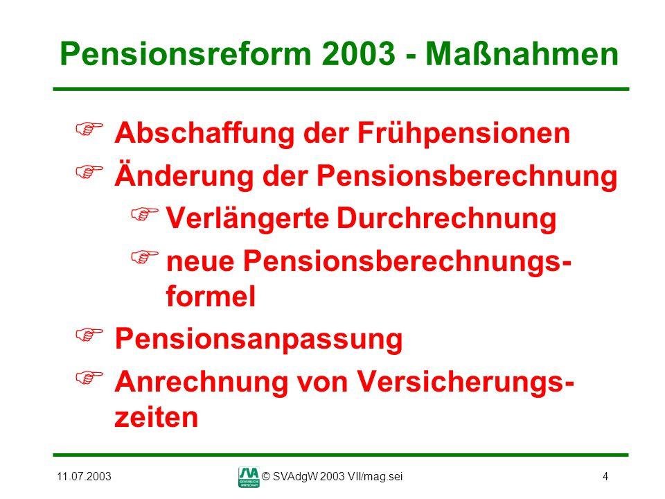 11.07.2003© SVAdgW 2003 VII/mag.sei45 Pensionsreform 2003 - Maßnahmen Abschaffung der Frühpensionen Änderung der Pensionsberechnung Verlängerte Durchrechnung neue Pensionsberechnung Pensionsanpassung Anrechnung von Versicherungs- zeiten