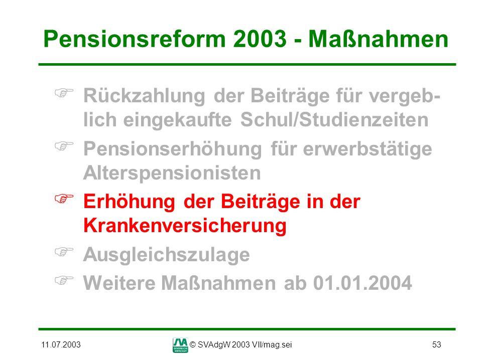 11.07.2003© SVAdgW 2003 VII/mag.sei53 Pensionsreform 2003 - Maßnahmen Rückzahlung der Beiträge für vergeb- lich eingekaufte Schul/Studienzeiten Pensio