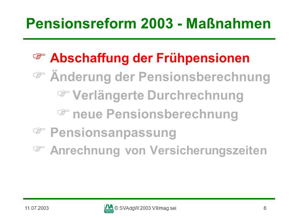11.07.2003© SVAdgW 2003 VII/mag.sei37 Änderung der Pensionsberechnung Auswirkungen der Pensionsberechnung Berechnung nach Rechtslage ab 01.01.2004: Pensionsprozent: 44 x 1,96 = 86,24 Prozent Leistung: 2.000 x 86,24% = 1.724,80 Euro Deckelung mit 80%: 2.000 x 80% = 1.600 Euro Abschlag für 3,5 Jahre: 3,5 x 4,2 = 14,7% 1.600 x 14,7% = 235,20 Euro Pension: 1.600 - 235,20 = 1.364,80 Euro Vergleichsberechnung: nicht mehr als 10% Verlust gegenüber der Rechtslage 2003: 90% von 1.550 = 1.395 Euro