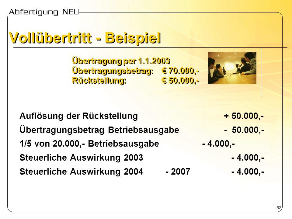 52 Auflösung der Rückstellung+ 50.000,- Übertragungsbetrag Betriebsausgabe- 50.000,- 1/5 von 20.000,- Betriebsausgabe - 4.000,- Steuerliche Auswirkung