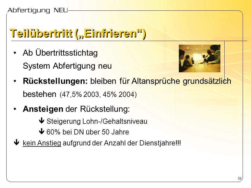 54 Ab Übertrittsstichtag System Abfertigung neu Rückstellungen: bleiben für Altansprüche grundsätzlich bestehen (47,5% 2003, 45% 2004) Ansteigen der R