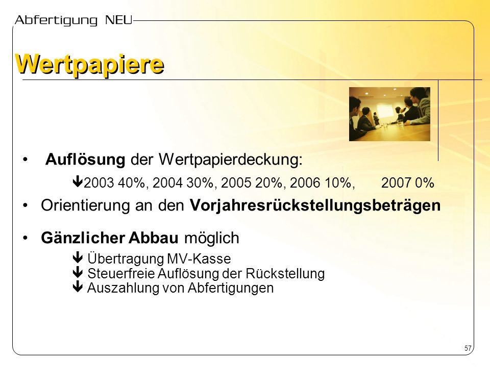 57 Wertpapiere Auflösung der Wertpapierdeckung: 2003 40%, 2004 30%, 2005 20%, 2006 10%, 2007 0% Orientierung an den Vorjahresrückstellungsbeträgen Gän