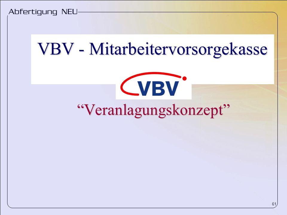 61 VBV - Mitarbeitervorsorgekasse Veranlagungskonzept
