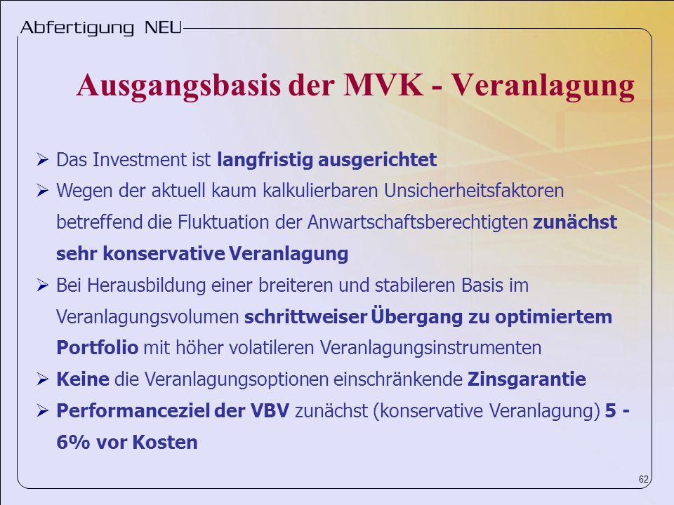 62 Ausgangsbasis der MVK - Veranlagung Das Investment ist langfristig ausgerichtet Wegen der aktuell kaum kalkulierbaren Unsicherheitsfaktoren betreff