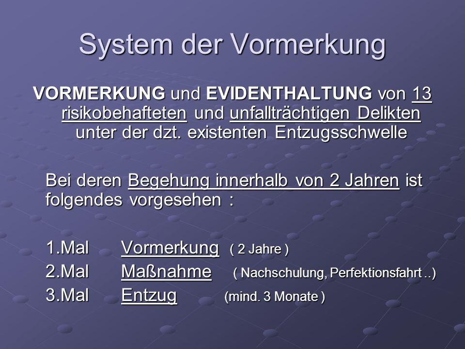 System der Vormerkung VORMERKUNG und EVIDENTHALTUNG von 13 risikobehafteten und unfallträchtigen Delikten unter der dzt. existenten Entzugsschwelle Be