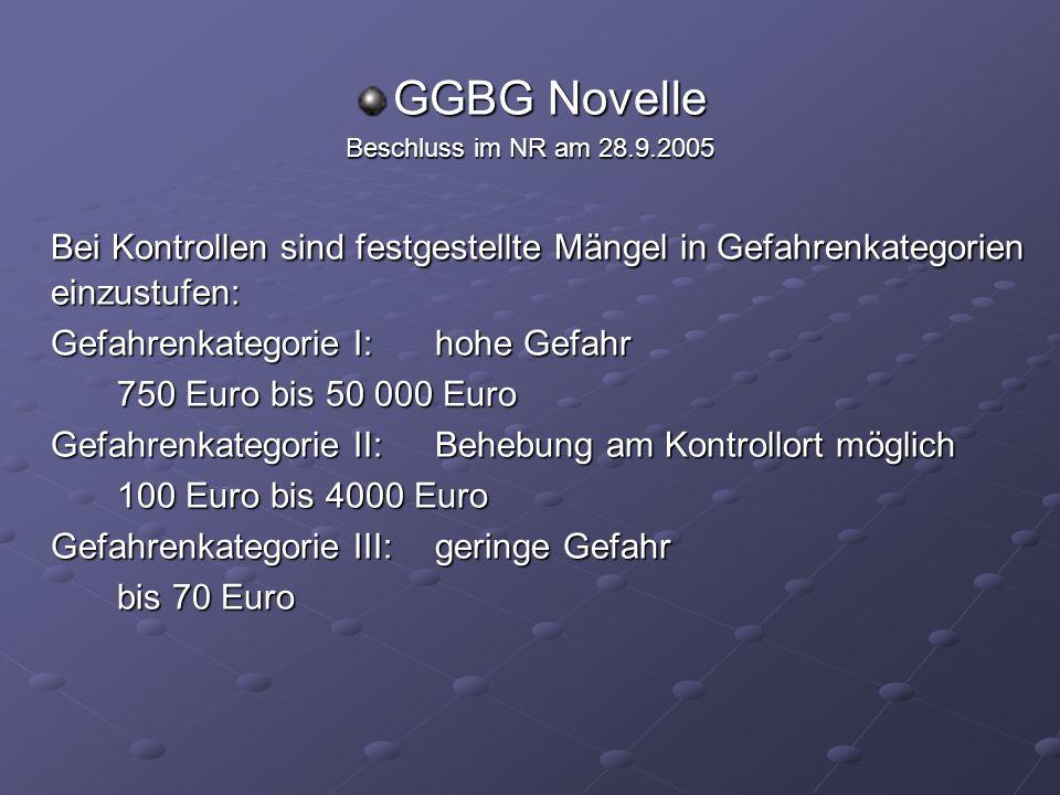 GGBG Novelle Beschluss im NR am 28.9.2005 Bei Kontrollen sind festgestellte Mängel in Gefahrenkategorien einzustufen: Gefahrenkategorie I:hohe Gefahr