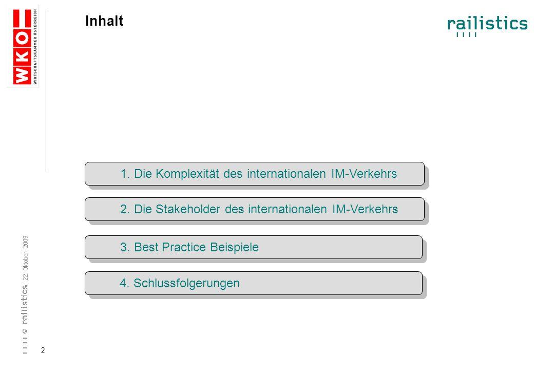 22. Oktober 2009 2 Inhalt 1. Die Komplexität des internationalen IM-Verkehrs 2. Die Stakeholder des internationalen IM-Verkehrs 3. Best Practice Beisp