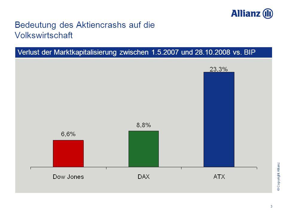 © Copyright Allianz 3 Bedeutung des Aktiencrashs auf die Volkswirtschaft Verlust der Marktkapitalisierung zwischen 1.5.2007 und 28.10.2008 vs.