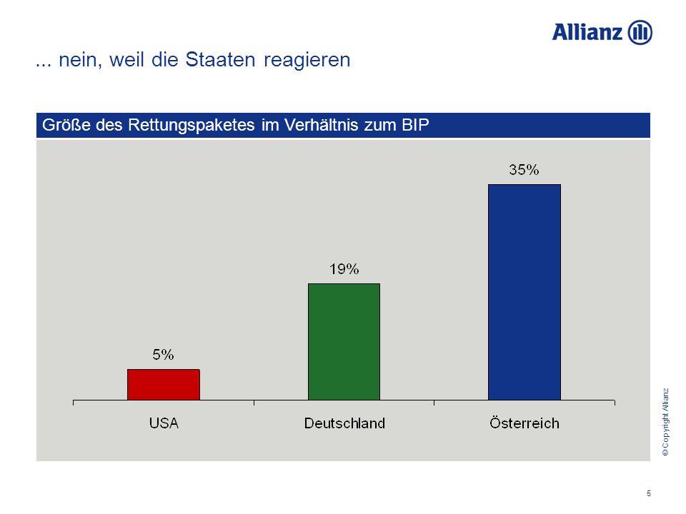 © Copyright Allianz 5... nein, weil die Staaten reagieren Größe des Rettungspaketes im Verhältnis zum BIP