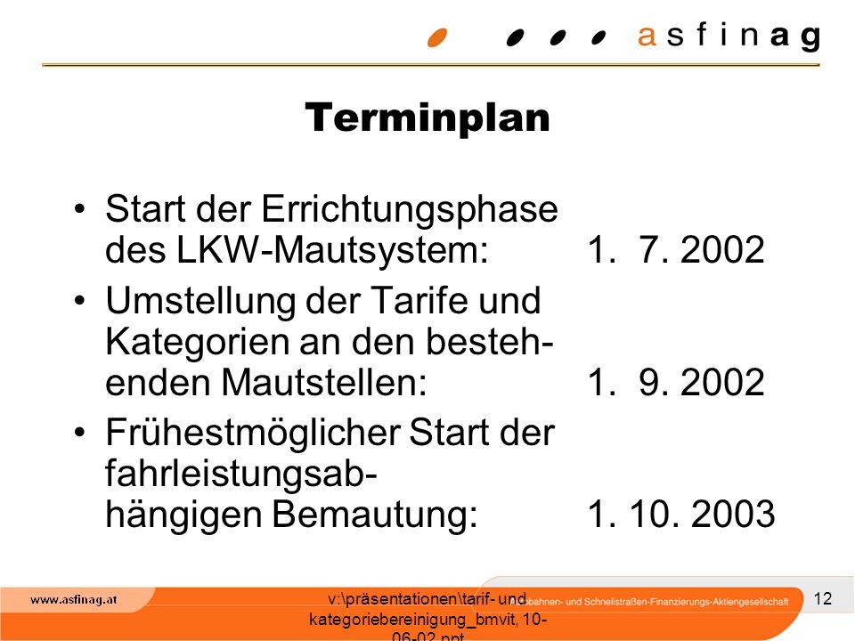 v:\präsentationen\tarif- und kategoriebereinigung_bmvit, 10- 06-02.ppt 12 Terminplan Start der Errichtungsphase des LKW-Mautsystem:1.