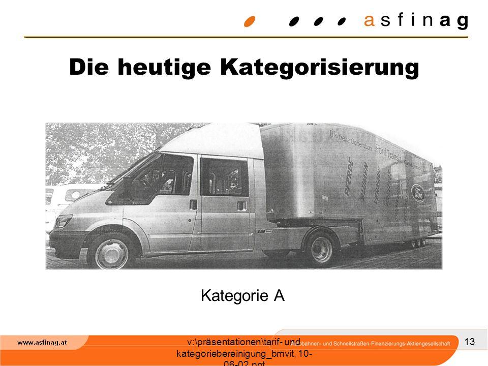 v:\präsentationen\tarif- und kategoriebereinigung_bmvit, 10- 06-02.ppt 13 Die heutige Kategorisierung Kategorie A
