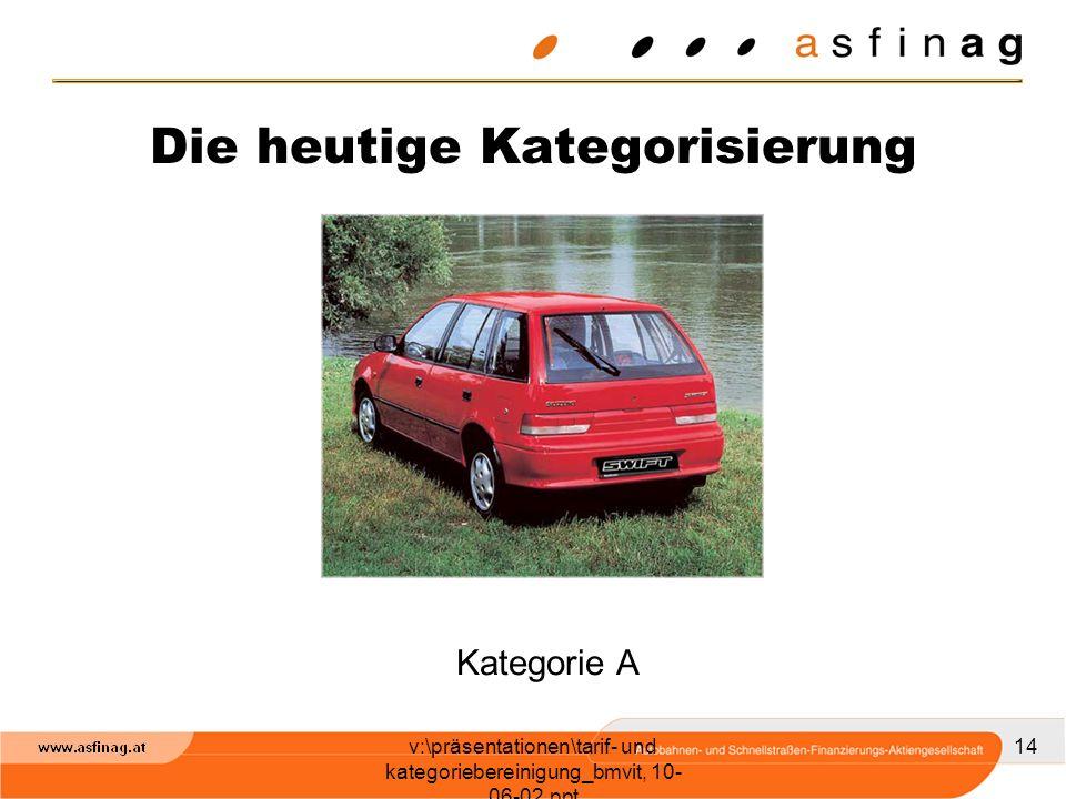 v:\präsentationen\tarif- und kategoriebereinigung_bmvit, 10- 06-02.ppt 14 Die heutige Kategorisierung Kategorie A