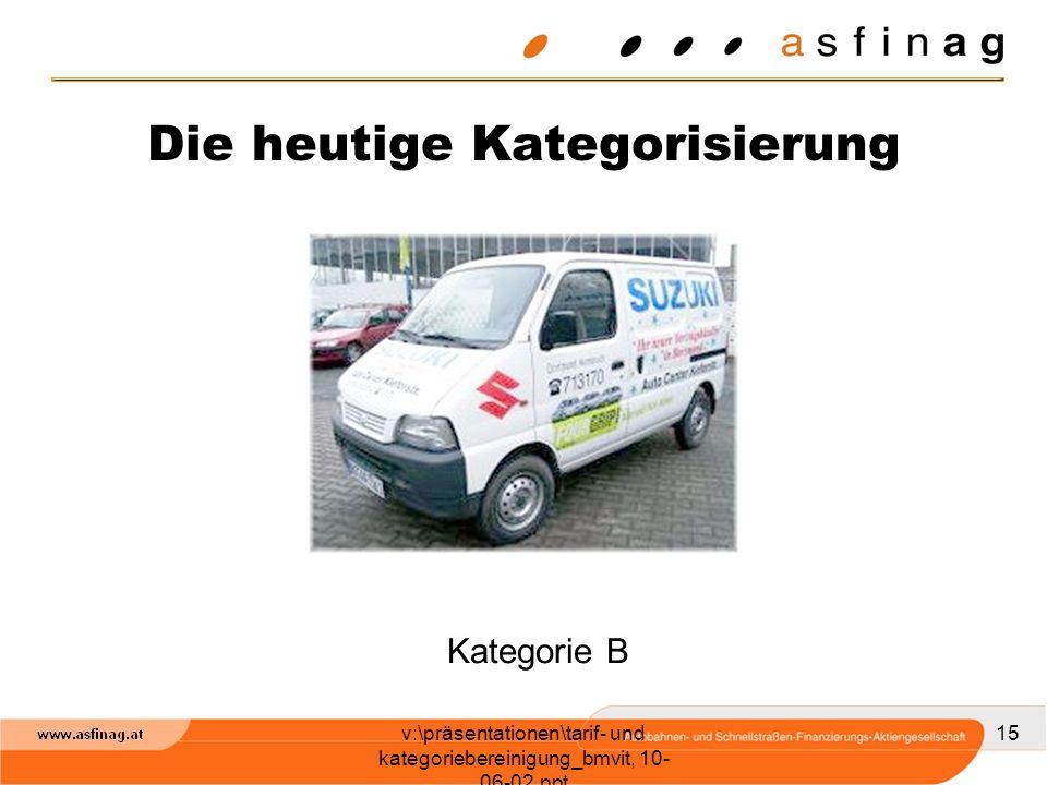 v:\präsentationen\tarif- und kategoriebereinigung_bmvit, 10- 06-02.ppt 15 Die heutige Kategorisierung Kategorie B
