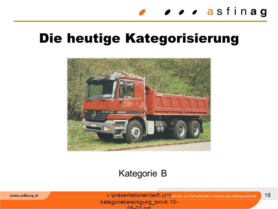 v:\präsentationen\tarif- und kategoriebereinigung_bmvit, 10- 06-02.ppt 16 Die heutige Kategorisierung Kategorie B