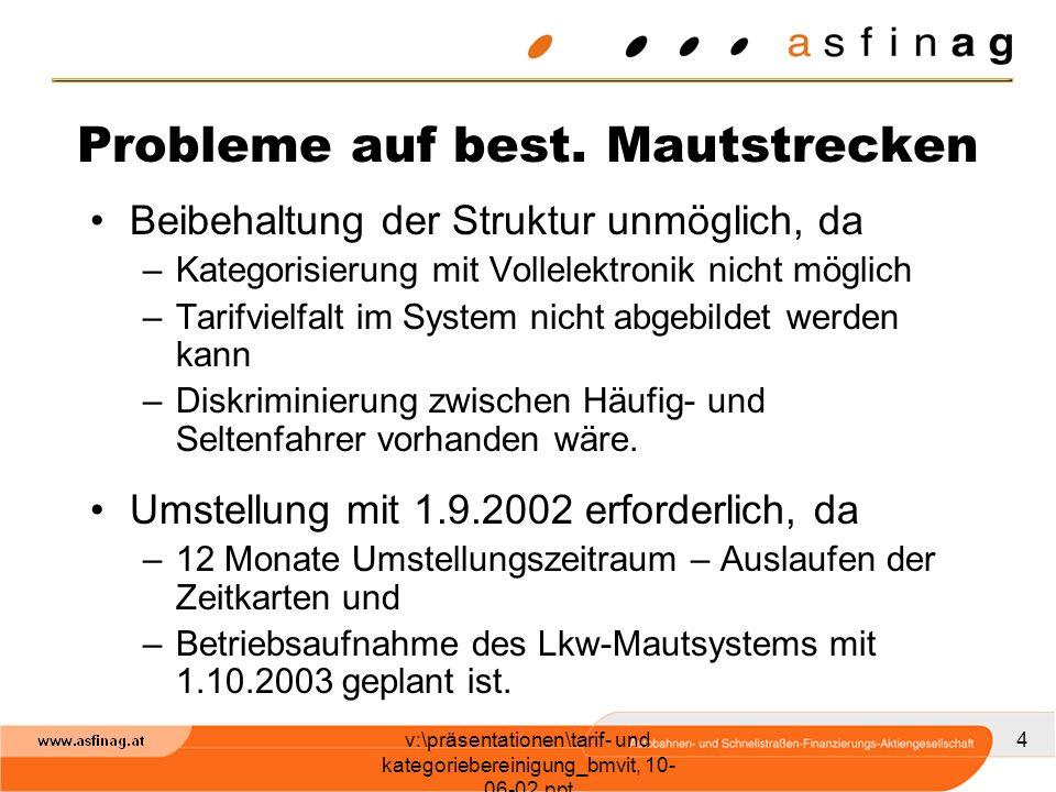 v:\präsentationen\tarif- und kategoriebereinigung_bmvit, 10- 06-02.ppt 4 Probleme auf best.
