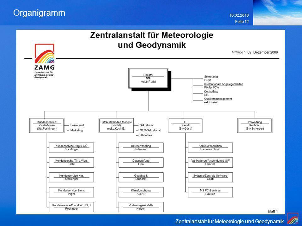 Zentralanstalt für Meteorologie und Geodynamik 16.02.2010 Folie 12 Organigramm