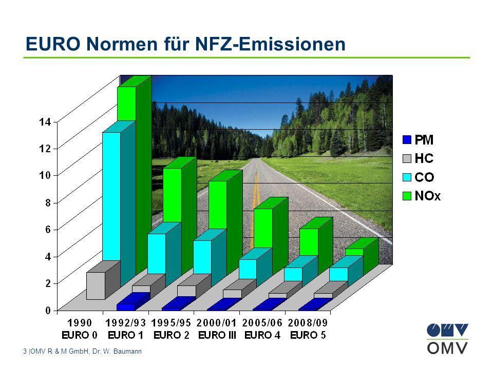 3 |OMV R & M GmbH, Dr. W. Baumann EURO Normen für NFZ-Emissionen