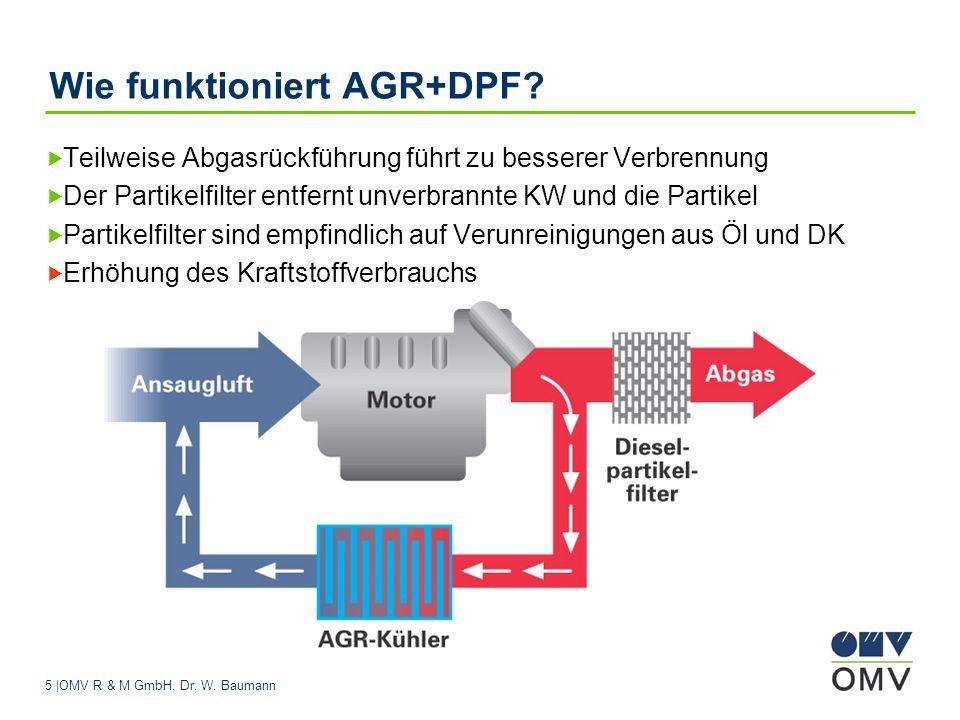 5 |OMV R & M GmbH, Dr. W. Baumann Wie funktioniert AGR+DPF? Teilweise Abgasrückführung führt zu besserer Verbrennung Der Partikelfilter entfernt unver