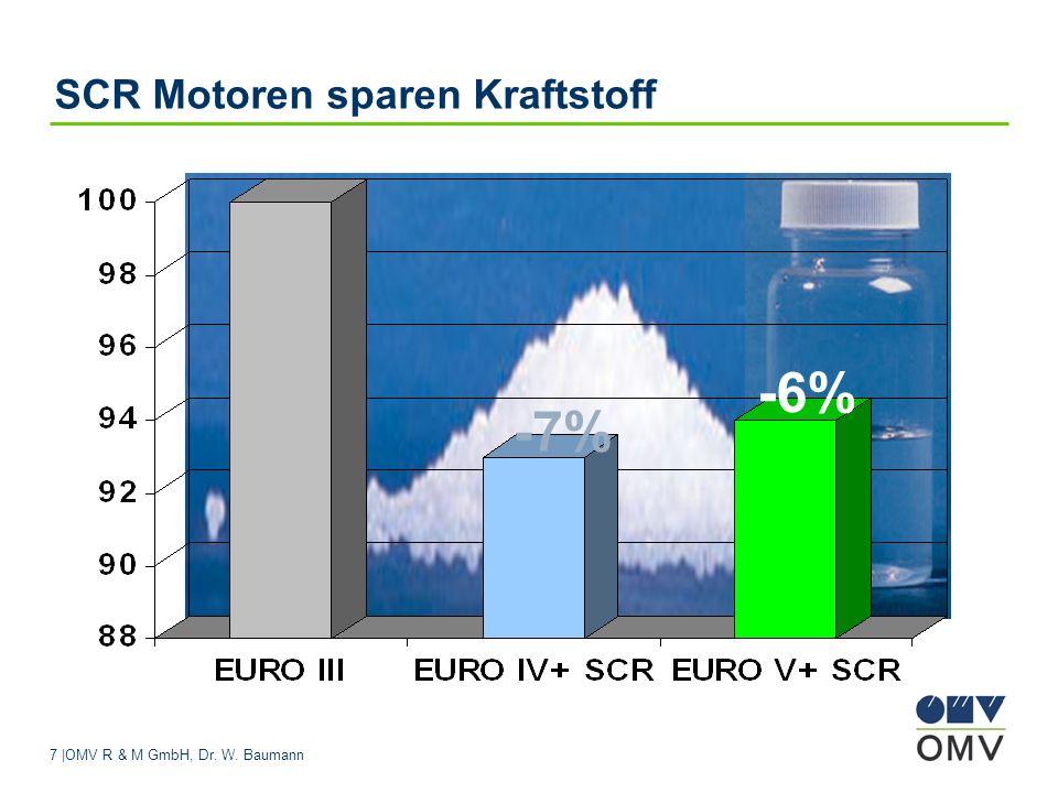 7 |OMV R & M GmbH, Dr. W. Baumann SCR Motoren sparen Kraftstoff -7% -6%