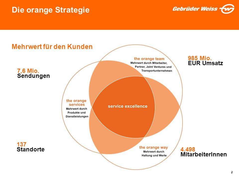 2 Die orange Strategie Mehrwert für den Kunden 7,6 Mio. Sendungen 985 Mio. EUR Umsatz 4.498 MitarbeiterInnen 137 Standorte