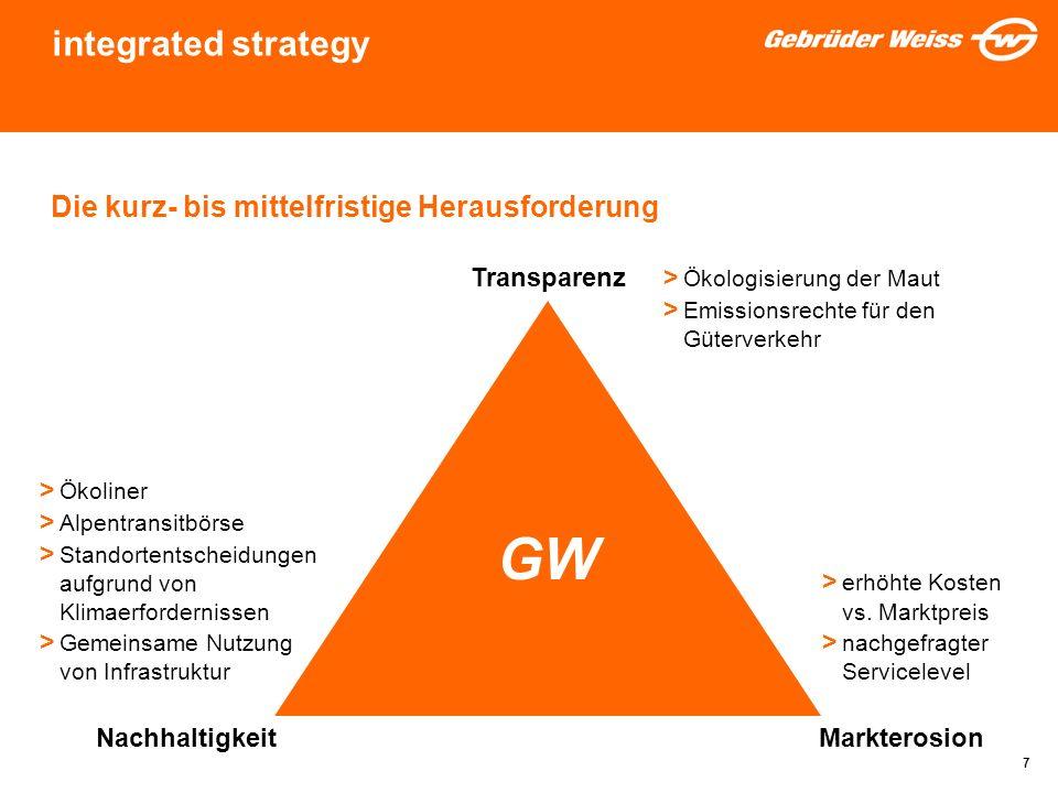 7 integrated strategy > Ökoliner > Alpentransitbörse > Standortentscheidungen aufgrund von Klimaerfordernissen > Gemeinsame Nutzung von Infrastruktur