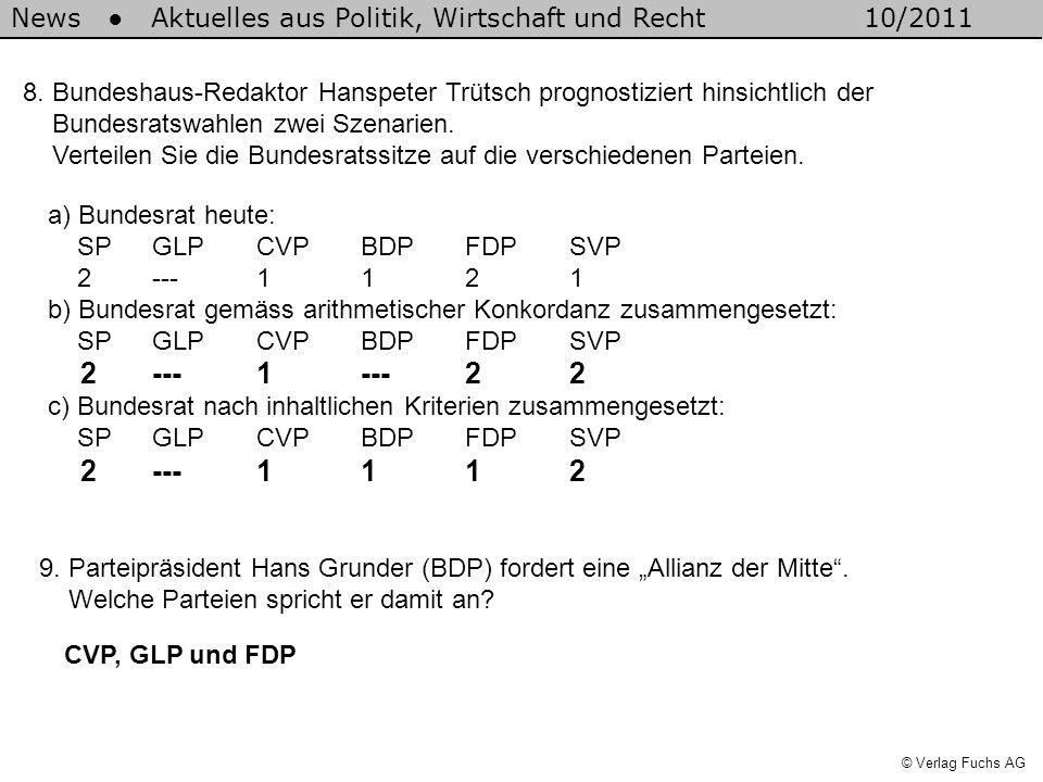 News Aktuelles aus Politik, Wirtschaft und Recht10/2011 © Verlag Fuchs AG 8. Bundeshaus-Redaktor Hanspeter Trütsch prognostiziert hinsichtlich der Bun