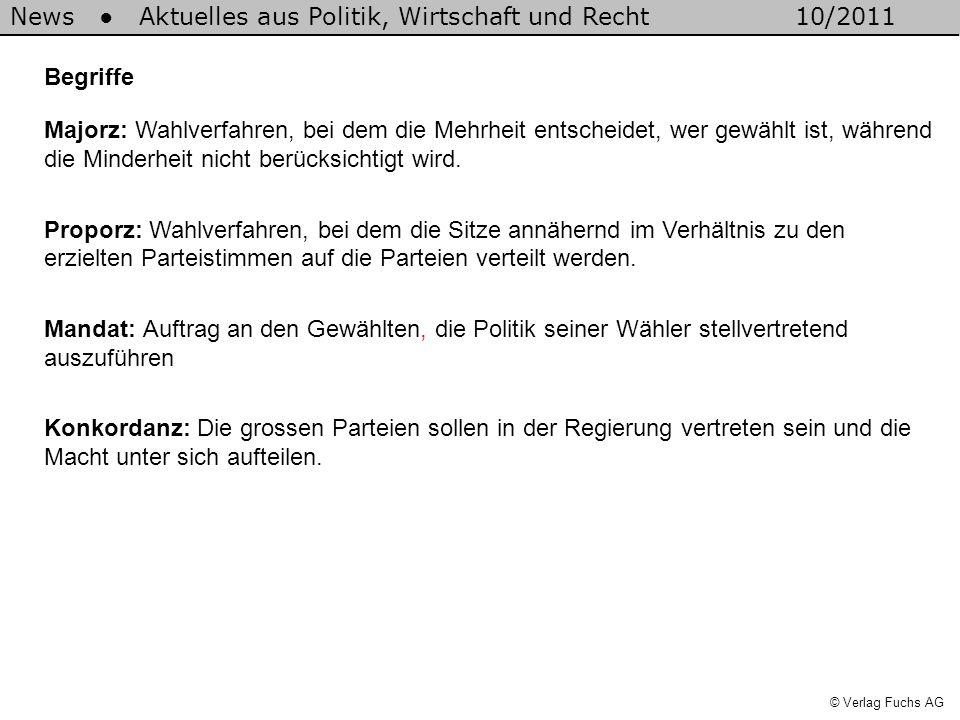 News Aktuelles aus Politik, Wirtschaft und Recht10/2011 © Verlag Fuchs AG Begriffe Majorz: Wahlverfahren, bei dem die Mehrheit entscheidet, wer gewähl