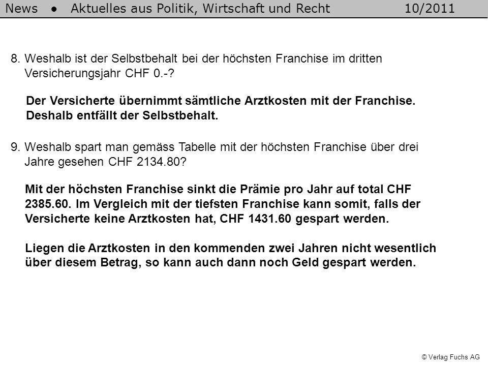 News Aktuelles aus Politik, Wirtschaft und Recht10/2011 © Verlag Fuchs AG 8. Weshalb ist der Selbstbehalt bei der höchsten Franchise im dritten Versic
