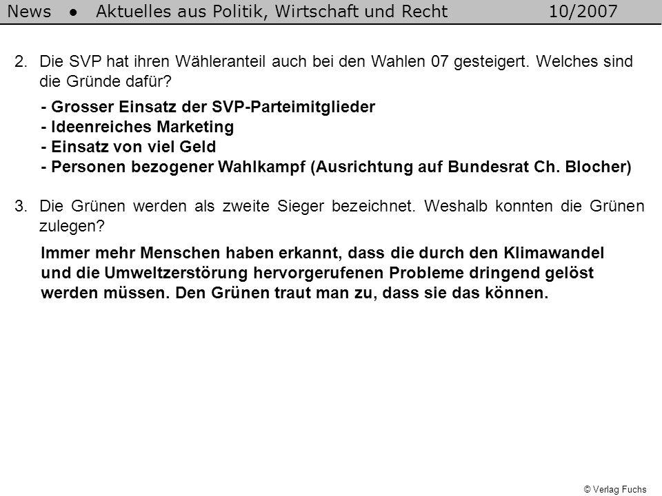 News Aktuelles aus Politik, Wirtschaft und Recht10/2007 © Verlag Fuchs 2.Die SVP hat ihren Wähleranteil auch bei den Wahlen 07 gesteigert.