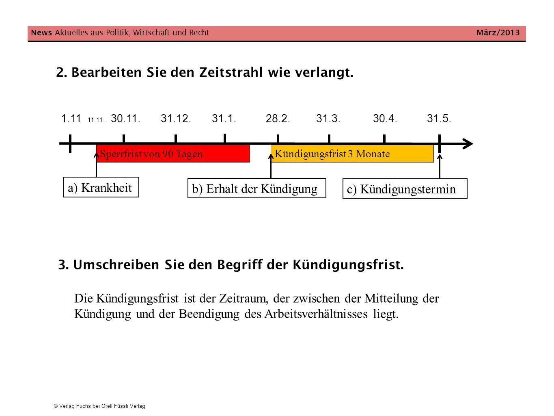 © Verlag Fuchs bei Orell Füssli Verlag 2. Bearbeiten Sie den Zeitstrahl wie verlangt. News Aktuelles aus Politik, Wirtschaft und Recht März/2013 3. Um