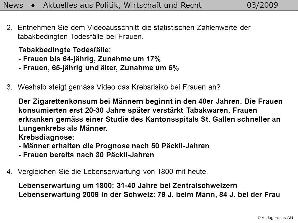 News Aktuelles aus Politik, Wirtschaft und Recht03/2009 © Verlag Fuchs AG 2.Entnehmen Sie dem Videoausschnitt die statistischen Zahlenwerte der tabakbedingten Todesfälle bei Frauen.