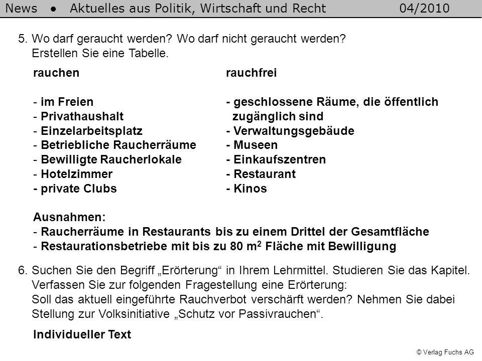News Aktuelles aus Politik, Wirtschaft und Recht04/2010 © Verlag Fuchs AG 5. Wo darf geraucht werden? Wo darf nicht geraucht werden? Erstellen Sie ein