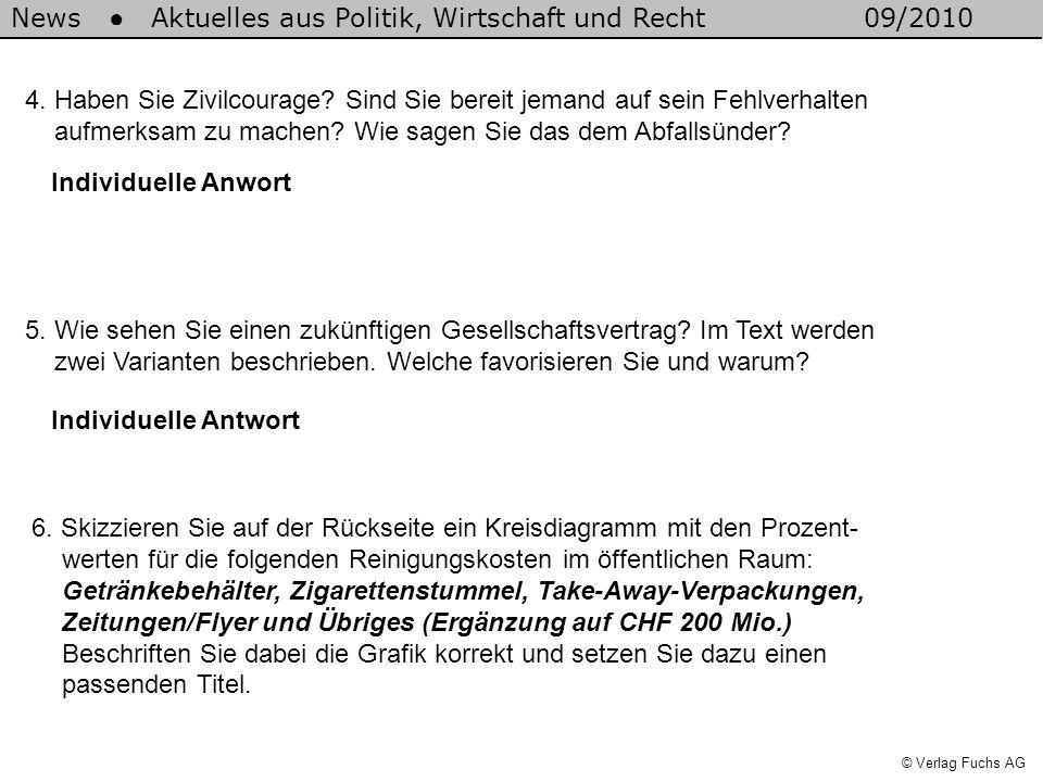 News Aktuelles aus Politik, Wirtschaft und Recht09/2010 © Verlag Fuchs AG 4. Haben Sie Zivilcourage? Sind Sie bereit jemand auf sein Fehlverhalten auf
