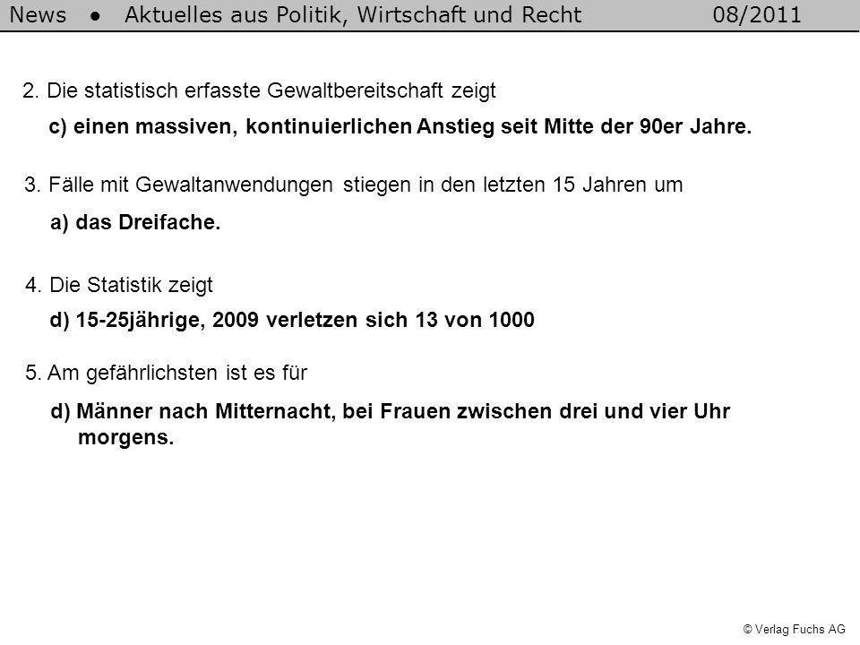 News Aktuelles aus Politik, Wirtschaft und Recht08/2011 © Verlag Fuchs AG 6.