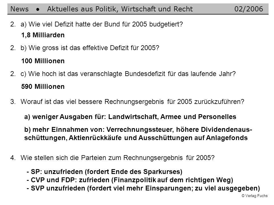 © Verlag Fuchs a) weniger Ausgaben für: Landwirtschaft, Armee und Personelles b) mehr Einnahmen von: Verrechnungssteuer, höhere Dividendenaus- schüttu