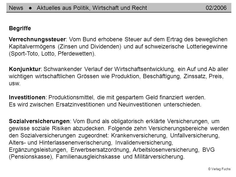 © Verlag Fuchs Verrechnungssteuer: Vom Bund erhobene Steuer auf dem Ertrag des beweglichen Kapitalvermögens (Zinsen und Dividenden) und auf schweizeri