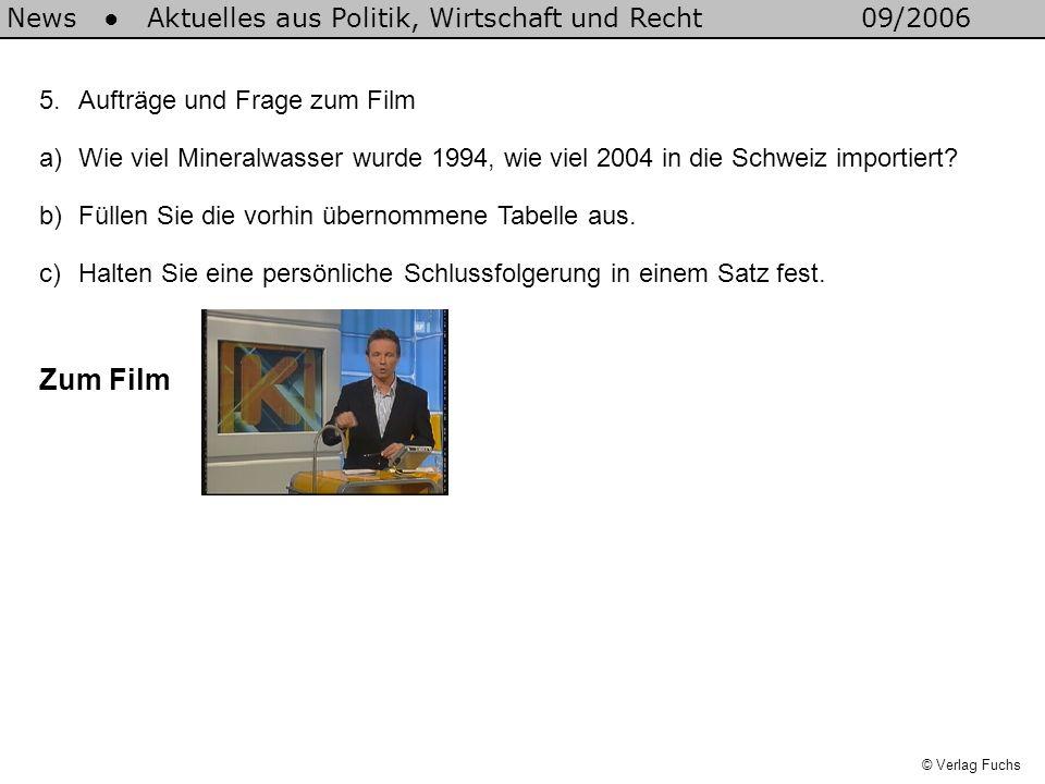 5.Aufträge und Frage zum Film a)Wie viel Mineralwasser wurde 1994, wie viel 2004 in die Schweiz importiert? b)Füllen Sie die vorhin übernommene Tabell