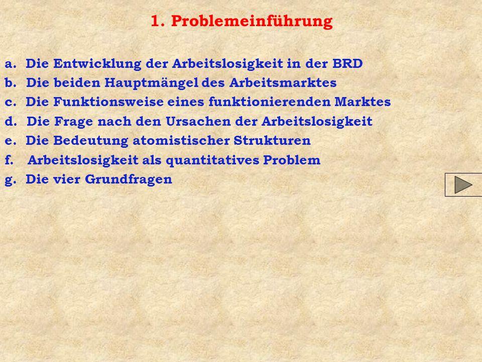1. Problemeinführung a. Die Entwicklung der Arbeitslosigkeit in der BRD b. Die beiden Hauptmängel des Arbeitsmarktes c. Die Funktionsweise eines funkt