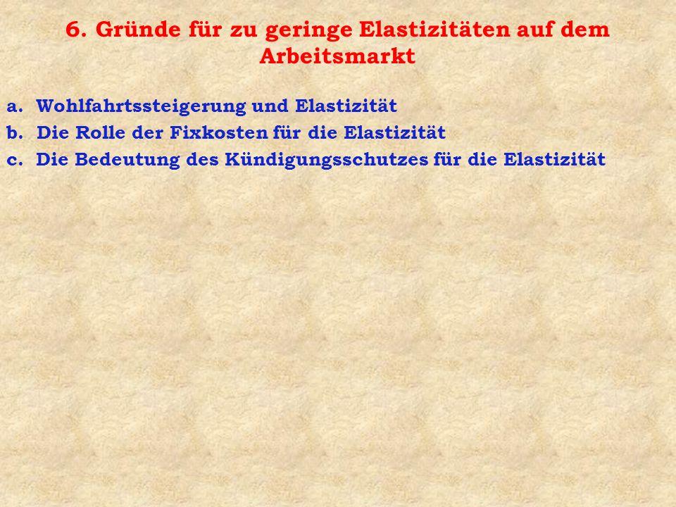 7.Angebotstheoretische Begründung der Arbeitslosigkeit a.