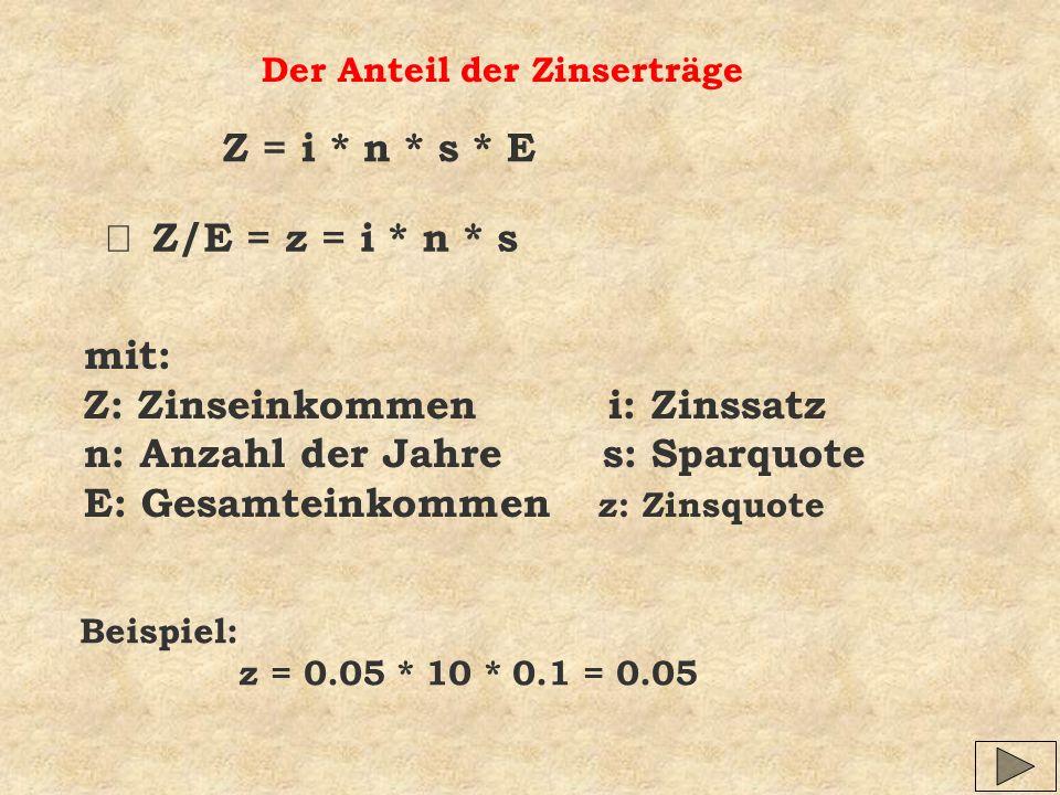 Der Anteil der Zinserträge mit: Z: Zinseinkommen i: Zinssatz n: Anzahl der Jahre s: Sparquote E: Gesamteinkommen z: Zinsquote Z = i * n * s * E Z/E =