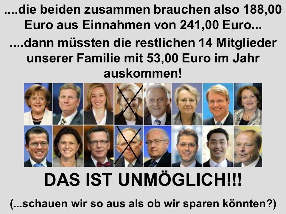 ....Onkel Wolfgang braucht für sich 41,00 Euro nur um die Zinsen aus seinen Krediten von 1.700,00 Euro zurückzahlen zu können (von Tilgungen ganz zu s