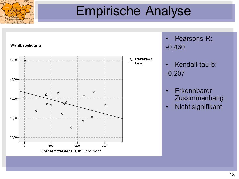 18 Pearsons-R: -0,430 Kendall-tau-b: -0,207 Erkennbarer Zusammenhang Nicht signifikant Empirische Analyse