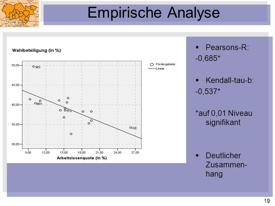 19 Pearsons-R: -0,685* Kendall-tau-b: -0,537* *auf 0,01 Niveau signifikant Deutlicher Zusammen- hang Empirische Analyse