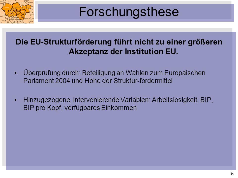5 Forschungsthese Die EU-Strukturförderung führt nicht zu einer größeren Akzeptanz der Institution EU. Überprüfung durch: Beteiligung an Wahlen zum Eu
